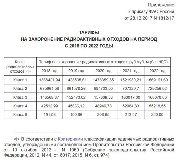 Тарифы на захоронение радиоактивных отходов на период с 2018 по 2022 годы